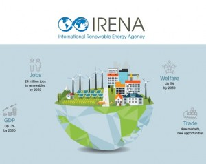irena global gdp